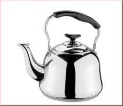 Наплитные чайники и турки